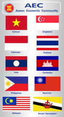 The Flags of AEC