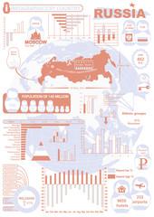 infografic russia