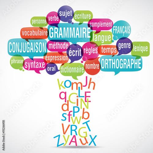 Nuage de mots arbre apprendre le fran ais lettres for Cuisinier francais 6 lettres
