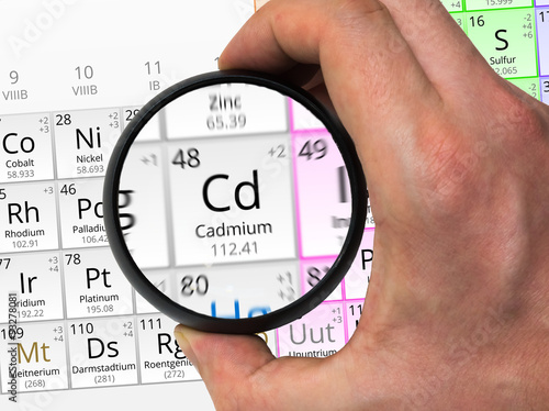 Cadmium Symbol Cd Element Of The Periodic Table Zoomed With