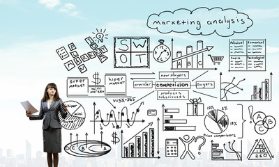 Science of business planning