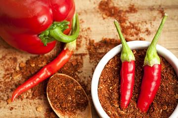 spice cayenne pepper