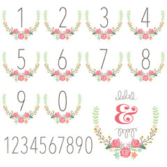 Numeric Wreath