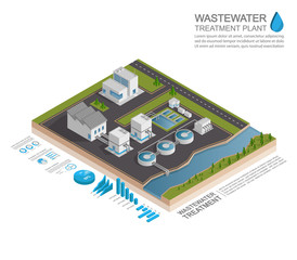 Isometric wastewater treatment plant infographic concept, vector