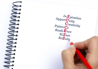 Acronym SUCCESS Inspiration, Opportunity, Patience, Resilience, Vision, Results. Concept image