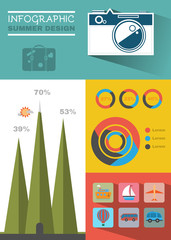 Summer Travel Infographic Web Page Design.