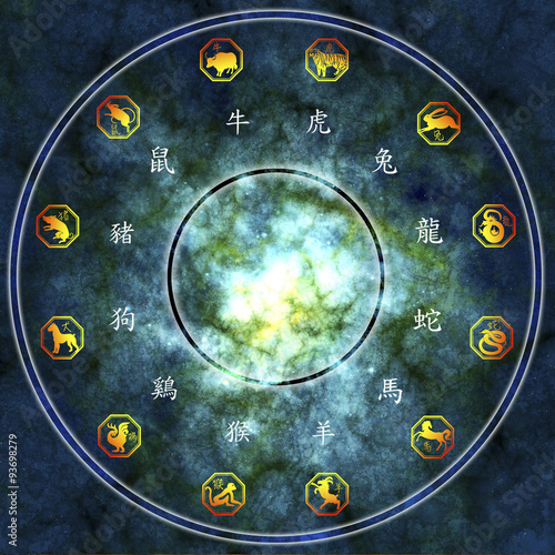 astrology chart with all Chinese zodiac signs