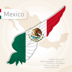 Mexico infographics with flag, map and information. Vector illus