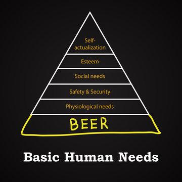 Basic Human Needs - Beer -  funny inscription template