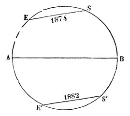 Routes of Venus across the Sun in both passages of our century,