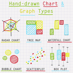 Hand-drawn graph and chart types vector template 1