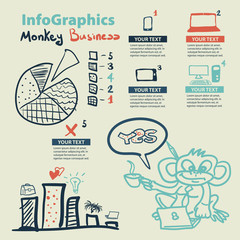 Infographics set in the style of a sketch of the funny monkey bu