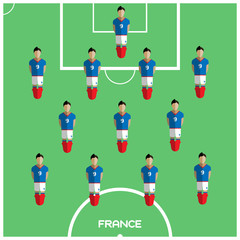 Computer game France Football club player
