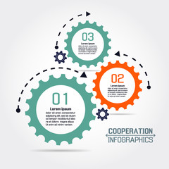 Cooperation infographic with gears