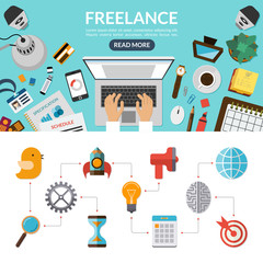 Freelance concept background banner in flat style