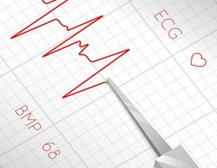 Heart beats cardiogram process