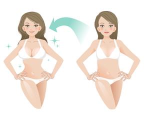 グラマラス ボディ ビフォアー アフター Beautiful woman before and after cosmetic surgery