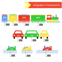 the infographics transportation