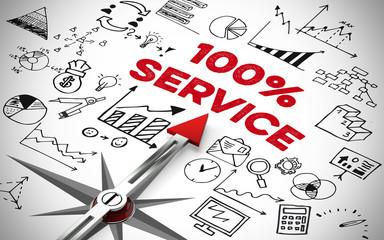 100% Service und Kundenservice