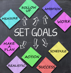 Set goals concept with colorful stickers on blackboard
