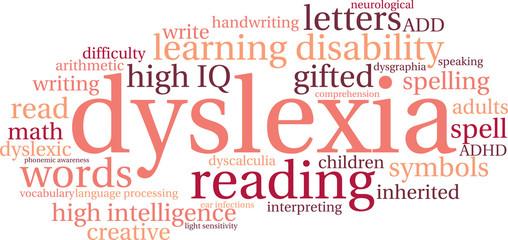 Dyslexia Word Cloud