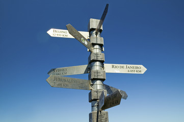 Signs point with mileage totals to Beijing, Jerusalem, Sydney  at Cape Point, Cape of Good Hope, outside Cape Town, South Africa