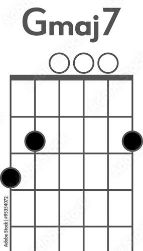 Guitar Chord Diagram To Add To Your Projects A G Major 7 Chord