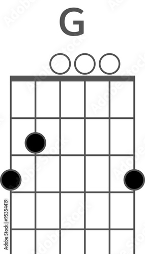 Guitar chord diagram to add to your projects, G chord 1445286705354 ...