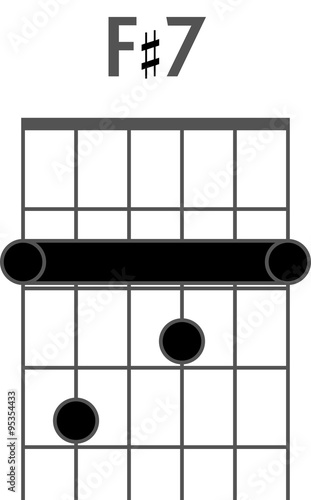 Guitar chord diagram to add to your projects, F sharp 7 ...