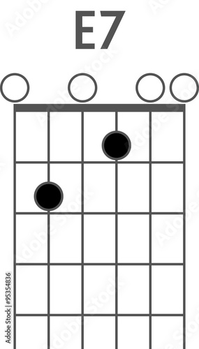 Guitar chord diagram to add to your projects, E7 chord\