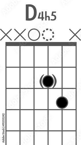 Guitar Chord Diagram To Add To Your Projects D5 Hammering On The