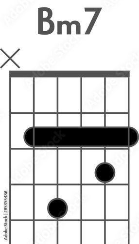 Guitar chord diagram to add to your projects, B minor 7 chord\