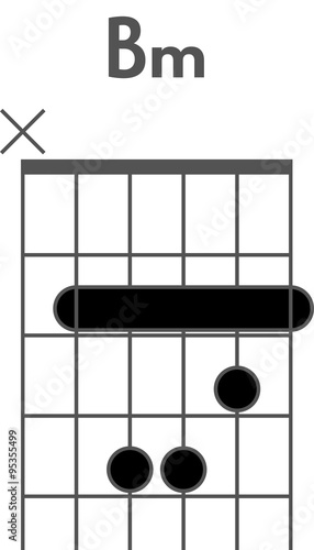 Guitar Chord Diagram To Add To Your Projects B Minor Chord Using