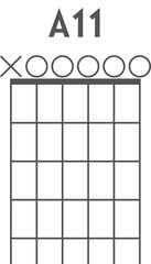 Guitar chord diagram to add to your projects, A11 open strings