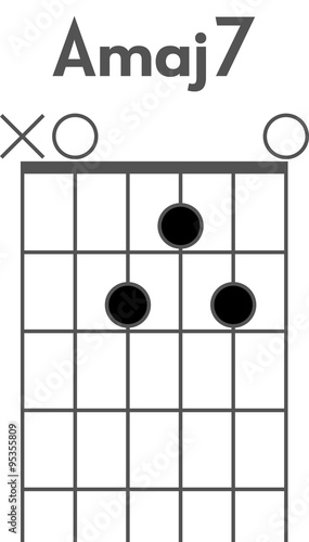 Guitar chord diagram to add to your projects, A maj7 chord\