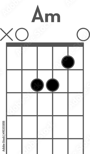 guitar chord diagram to add to your projects, a minor chord