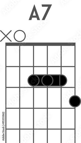 Guitar Chord Diagram To Add To Your Projects A7 Chord Using An Easy
