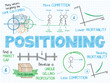 POSITIONING Vector Sketch Concept