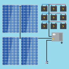 Solar battery. Solar panels. Vector.