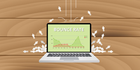 bounce rate from website traffic and analytics data
