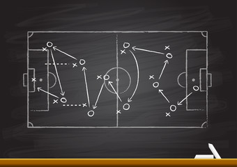 Realistic blackboard drawing a soccer game strategy
