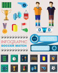 Infographic Soccer Match