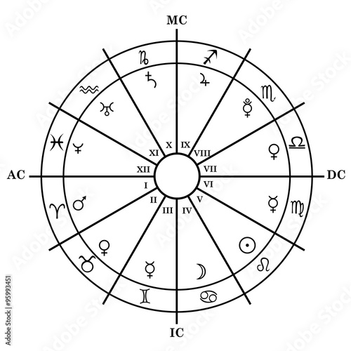 Astrology Zodiac With Natal Chart Zodiac Signs Houses And Plan
