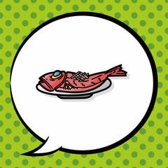 fish meat doodle, speech bubble