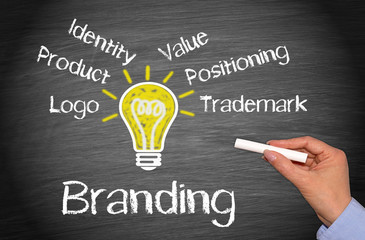 Branding and Marketing Business Concept