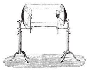 Mirrors combined reflectors Pictet, vintage engraving.