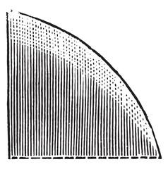 Ploughshare convex edge, vintage engraving.