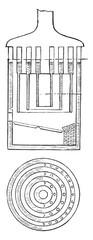 Boilers, Fireplace, Blades of water, Oven door, vintage engravin