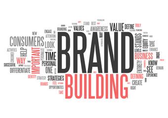 Wordcloud Brand Building