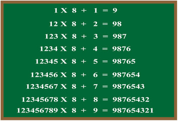 Magic of 8 - Mathematics Formula